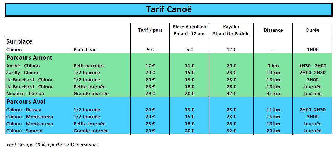 tarif location canoe chinon